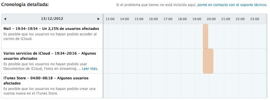 Captura de pantalla 2012 12 14 a la s 12.16.36