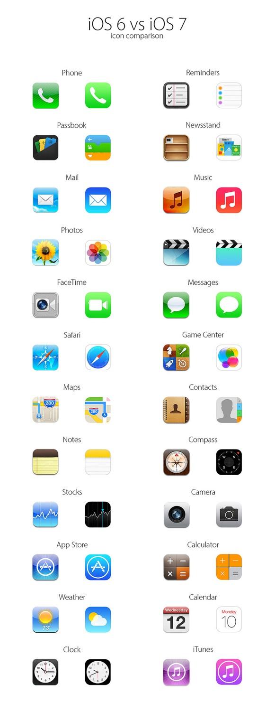 ¿Qué secreto guardan los iconos de iOS 7? Ios7comparison_580-0