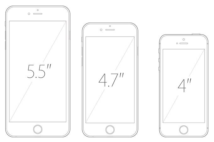 iphone-tamaños